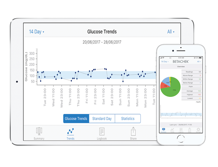 Betachek Diabetes Management App