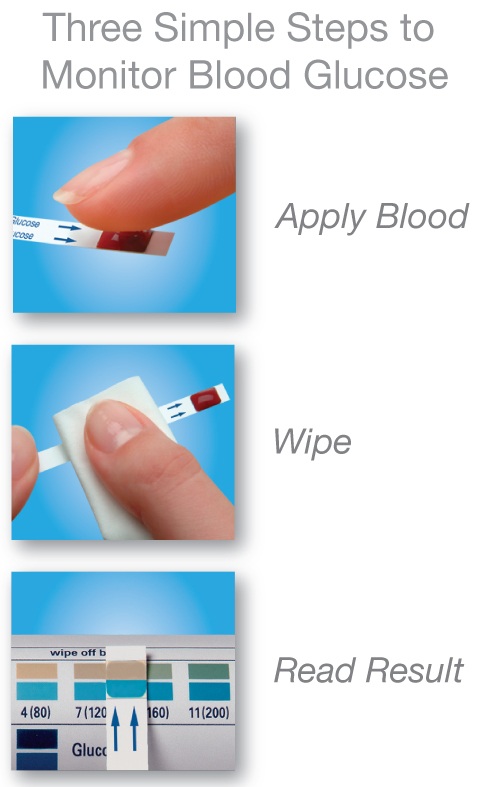 Glucoflex 3 simple steps to monitor blood glucose